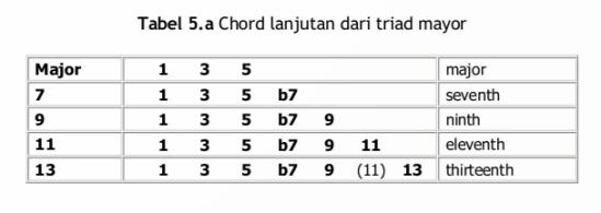 tabel 14