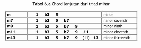 tabel16