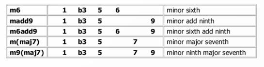 tabel 17